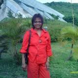 Famille d'accueil à Quatre Bornes, Rose-hill, Mauritius