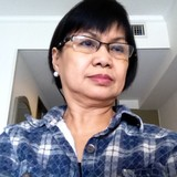 Homestay-Gastfamilie Elo  in Marikina, Philippines