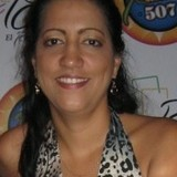 PanamaPanama的Sandra寄宿家庭