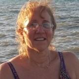 Alloggio homestay con Suzy in Darwin, Australia