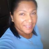 Costa RicaResidencial las carretas, Llorente, Flores的房主家庭