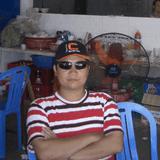 Host Family in Hai Ba Trung, Hanoi, Vietnam